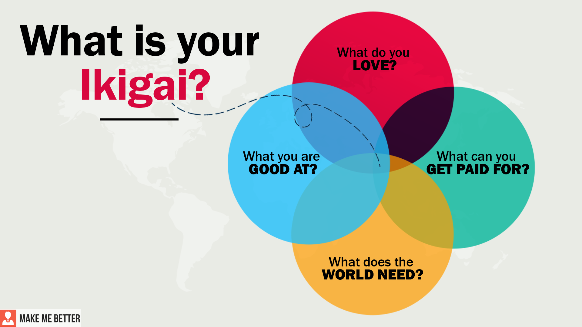 Ikigai: Your life Purpose